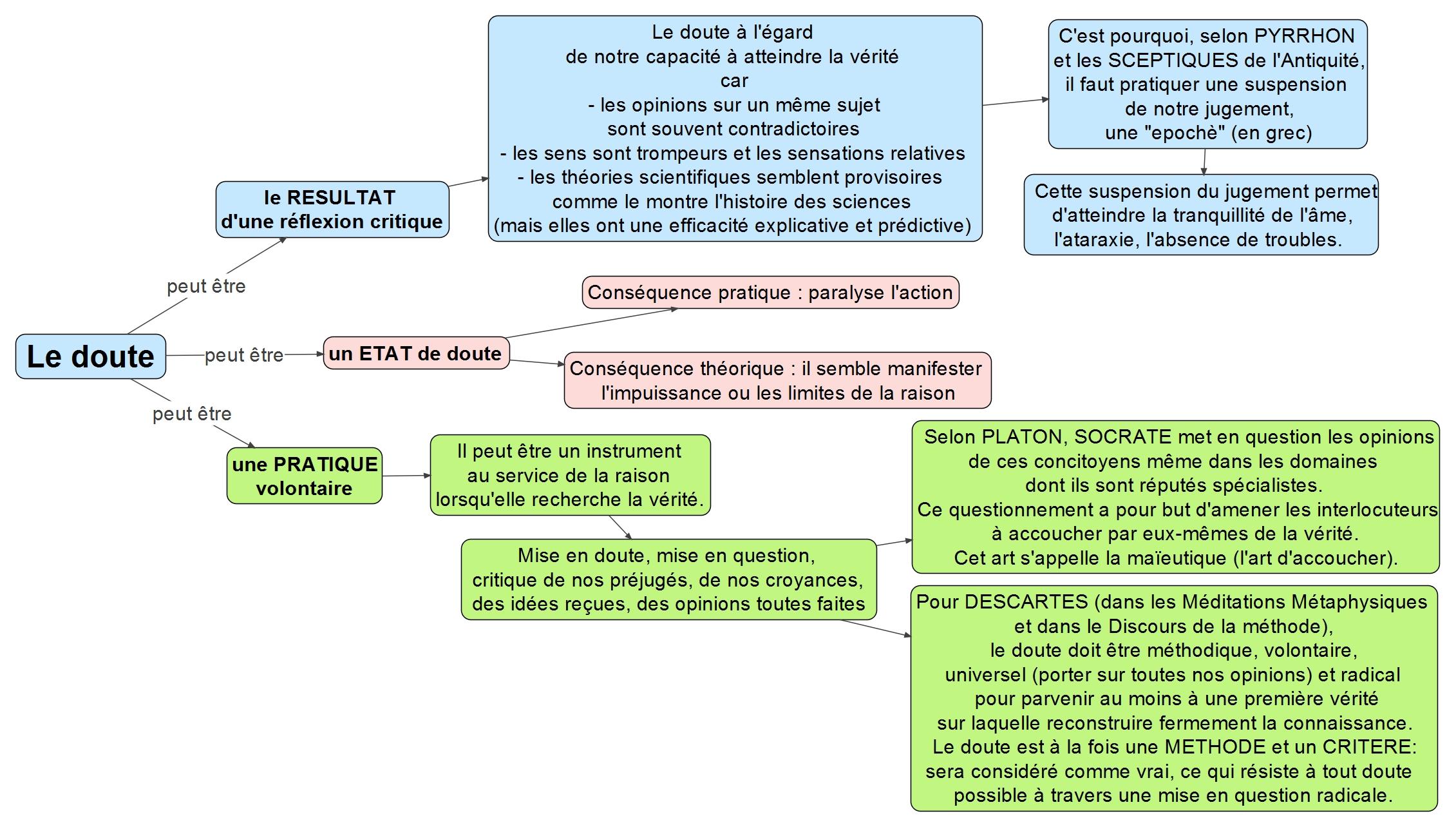 Comment Utiliser Le Marc De Caf Ef Bf Bd Contre La Cellulite